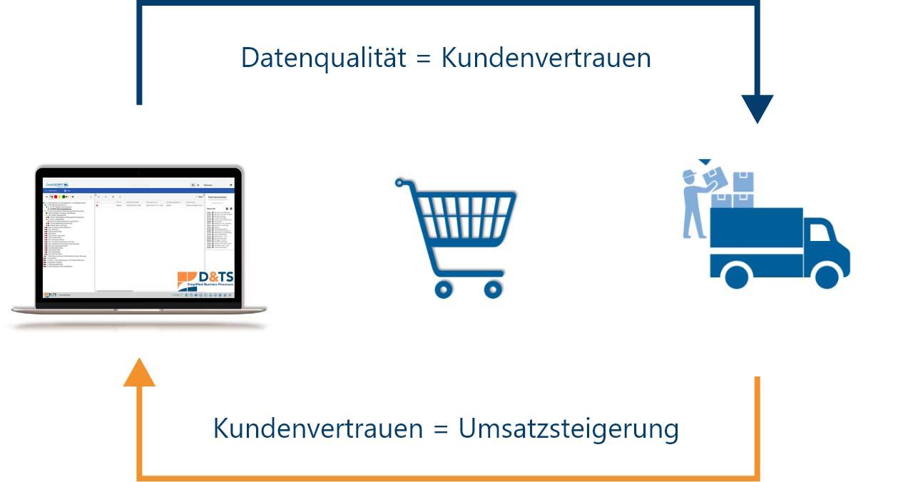 classCOCKPIT-Supplier-Portal